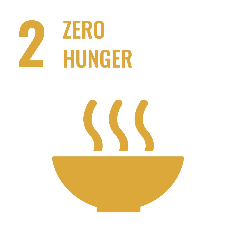 SDGsゴール2反転